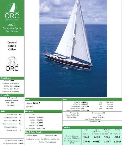 ORCsy Corinthian certificates have a photo of the yacht and now 5 scoring model options